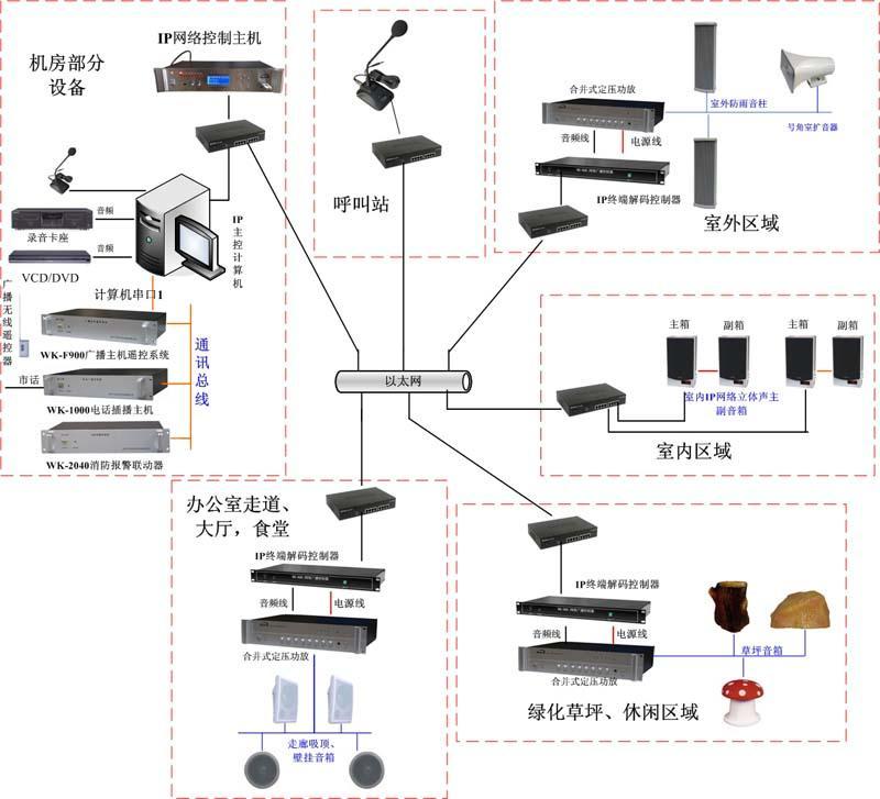 江苏南京万凯自动化系统有限公司