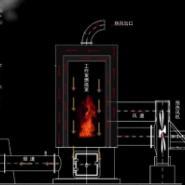 100万大卡导热油炉图片