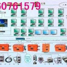 供应工业电视监控系统