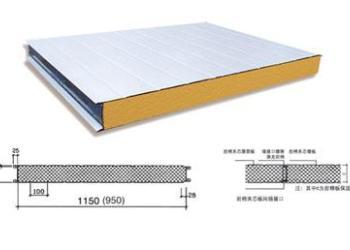 青岛热销中的聚氨酯复合板图片