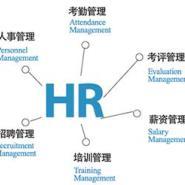 无间互联ECM人力资源HR软件图片