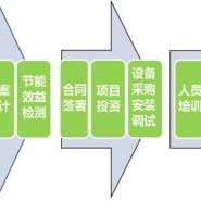 LED行业EMC能源合同供应商图片