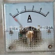 91C4电流测量仪表