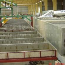 供应橡胶初加工后处理设备--干燥隧道炉