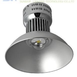 LED工矿灯关键字图片