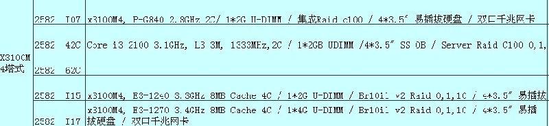 西藏IBM服务器配件供应/西藏HP服务器供应/DELL服务器配件供应