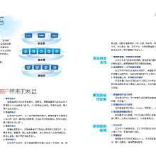供应深拓云远程监控系统 集成监控系统 云监控平台