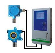 特殊气体检测要用专业气体报警器图片