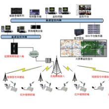 供应航道监控系统