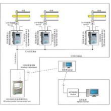 供应GIS局部放电在线监测系统批发