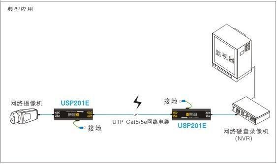 供应网络信号浪涌保护器usp201e