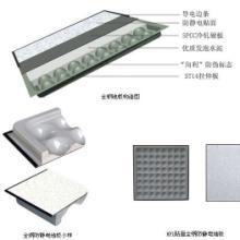 供應上海調換機房配電間架空高架地板上海宜寬包拆卸安裝清理批發