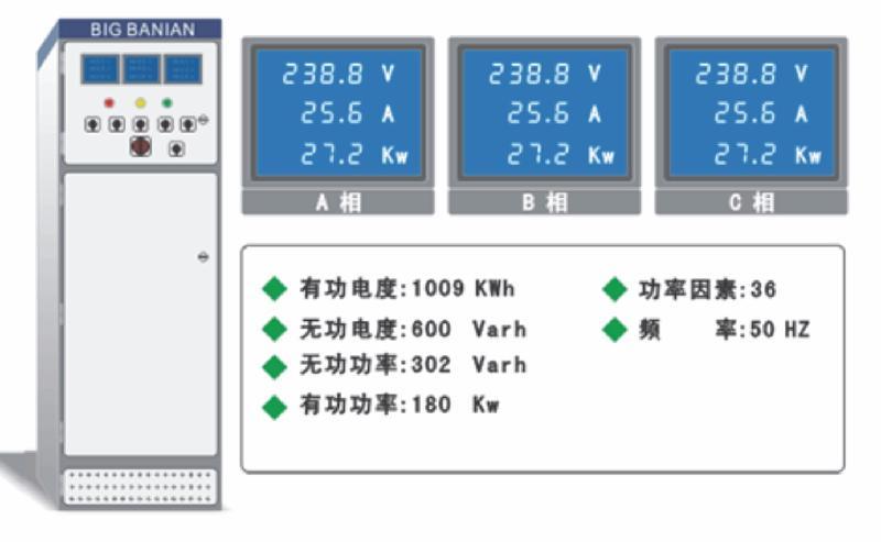 电力/配电监控系统销售