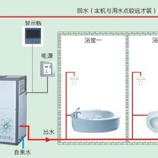 家用空气能热水器一体机组图片