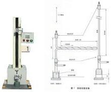 供应ZY6139电线电缆绞扭(转)试验机