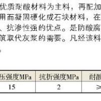 耐酸胶泥(XNAE-型)