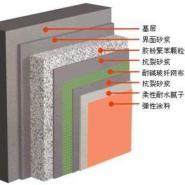 A级水泥发泡保温板设备流水线图片
