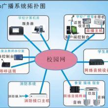 供应最实用的校园ip网络公共广播方案批发