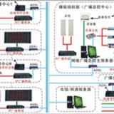 供应村村通数字IP网络广播系统