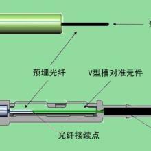 供应光纤接续胶水