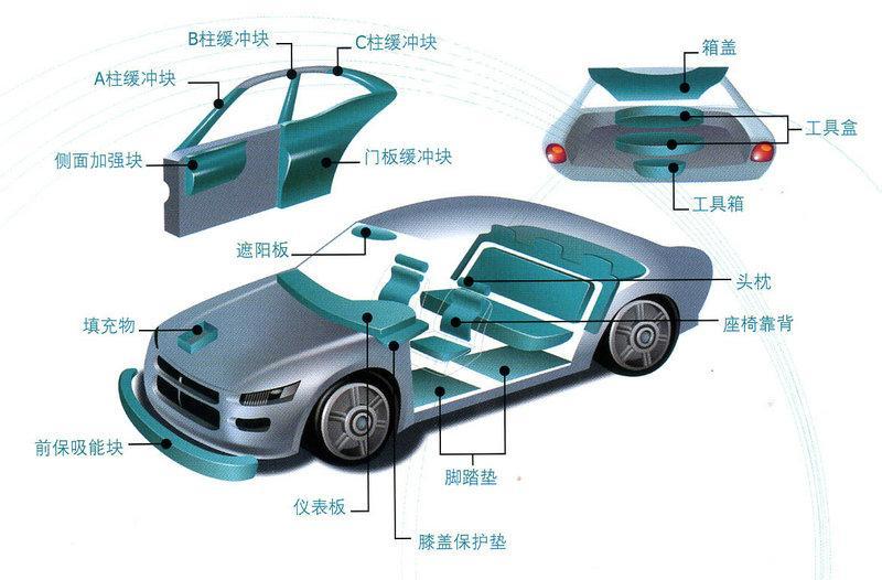 模具汽车零部件图片