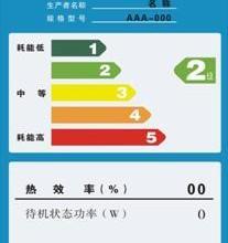 供应快速办理中国能效标识惠晟检测安工