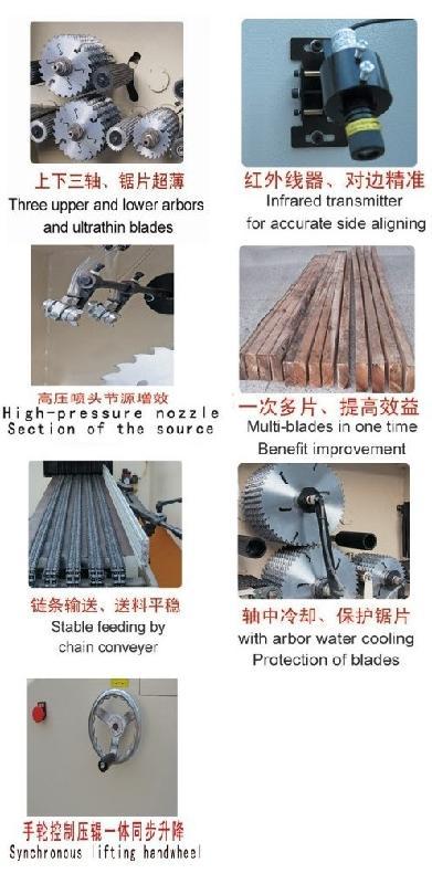 供应方木多片锯多片锯锯床超薄锯片(图)