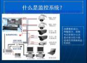 供应郑州安防监控系统郑州闭路监控系统