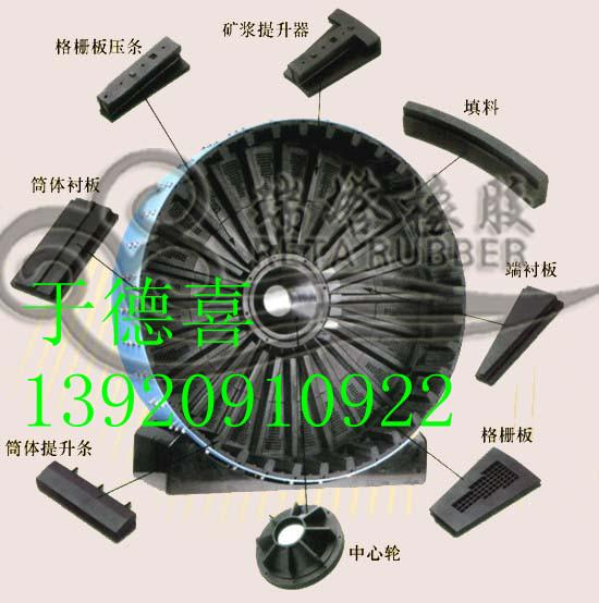 供应江西九龙球麿机橡胶衬板生产厂家/江西九龙球麿机橡胶衬板供应商批发