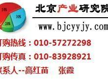 2013-2017年中国口服美容用品市场深度调研及投资潜力分析报告批发