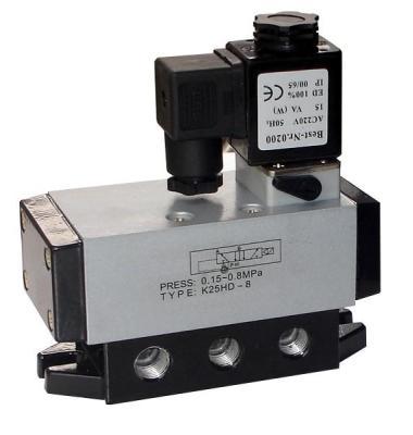 电控滑阀图片/电控滑阀样板图 (1)