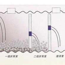 供应银川玻璃钢化粪池宁夏玻璃钢化粪池