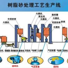 供应树脂砂生产线  抛丸机软管图片