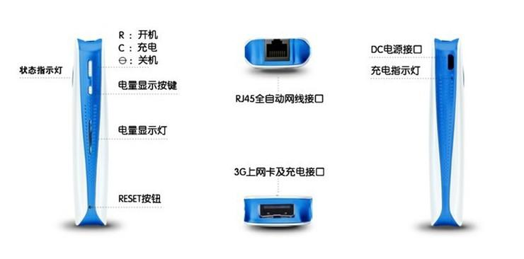 供应3G无线mini路由器 迷你3G路由器
