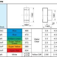 大量现货0603侧发光红蓝白黄图片