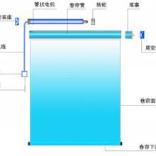 上海电动卷帘定做13501620797上海电动遮阳卷帘定做上海电批发