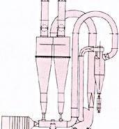 JG/QG系列气流干燥机图片