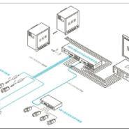 有源16路双绞线视频传输器图片