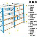 深圳南山仓库中型货架层板式货架图片