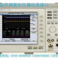 电动单元组合仪表进口报关