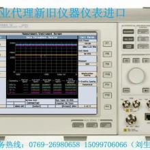 供应电动单元组合仪表进口报关