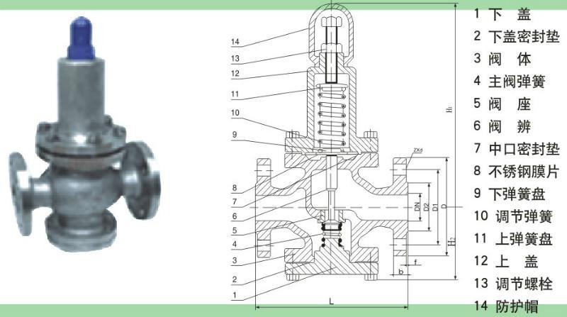 资讯频道 热门词汇 不锈钢减压稳压阀  生产厂家:上海北四特自动化图片