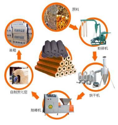 木炭机图片/木炭机样板图 (4)