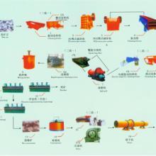 供应许昌砂石线砂石生产线浓缩的精华图片