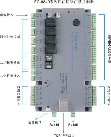 FC-8800 智能网络型门禁控图片/FC-8800 智能网络型门禁控样板图 (3)