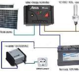 供应太阳能控制器