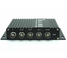 视频转换器_HD8219工业视频转换器_广州视频转换器_视频转换器生产厂家