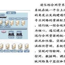 供应通信综合网管
