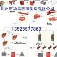 供应白钨矿选矿设备供应