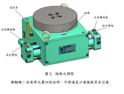 供应苏州等分加工分度盘生产厂家,苏州优质耐重切削分度头供货商